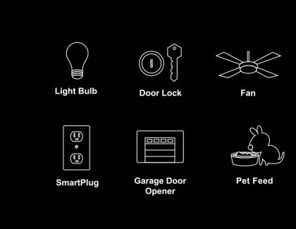Apple richiede troppa sicurezza, accessori HomeKit in ritardo