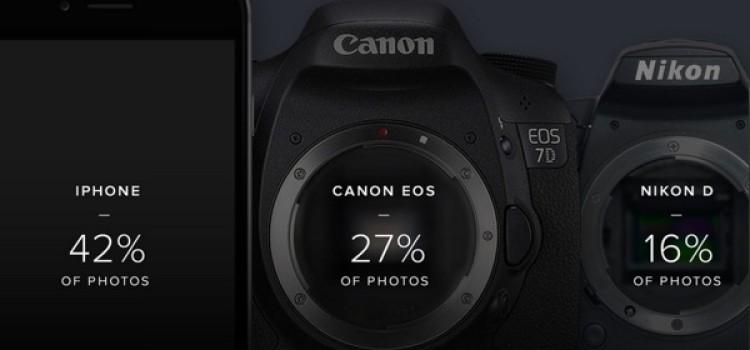"""L'iPhone è la """"fotocamera"""" più popolare su Flickr"""