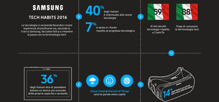 Samsung Tech Habits 2016: gli italiani i più preoccupati per la privacy in rete