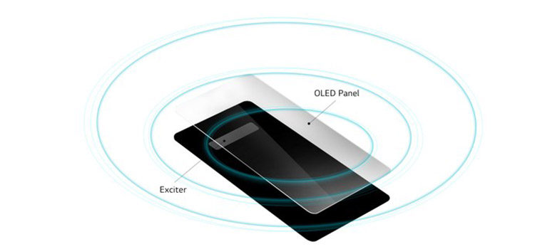 LG G8 ThinQ integrerà un Crystal Sound OLED, un display altoparlante